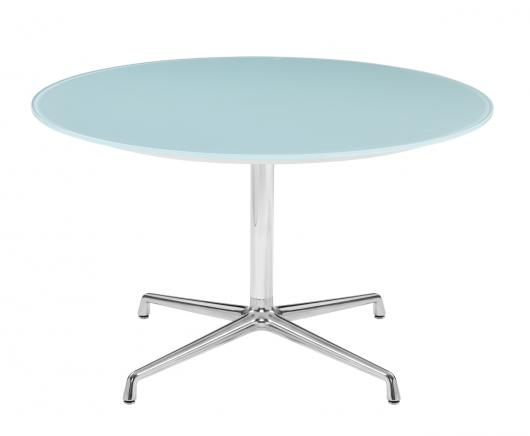EMEA SW_1 Tables 1