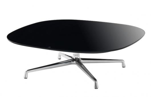 EMEA SW_1 Tables 3