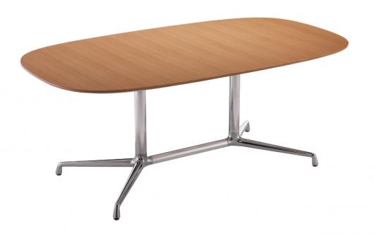 EMEA SW_1 Tables 5
