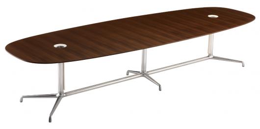 EMEA SW_1 Tables 6